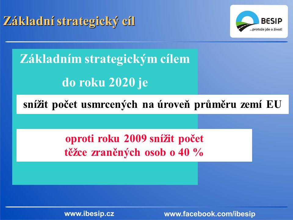 Základní strategický cíl Základním strategickým cílem do roku 2020 je snížit počet usmrcených na úroveň průměru zemí EU oproti roku 2009 snížit počet těžce zraněných osob o 40 %