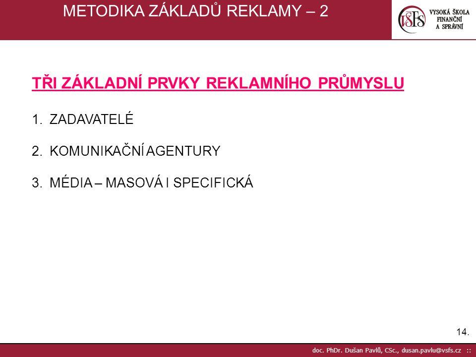 14. doc. PhDr. Dušan Pavlů, CSc., dusan.pavlu@vsfs.cz :: METODIKA ZÁKLADŮ REKLAMY – 2 TŘI ZÁKLADNÍ PRVKY REKLAMNÍHO PRŮMYSLU 1.ZADAVATELÉ 2.KOMUNIKAČN