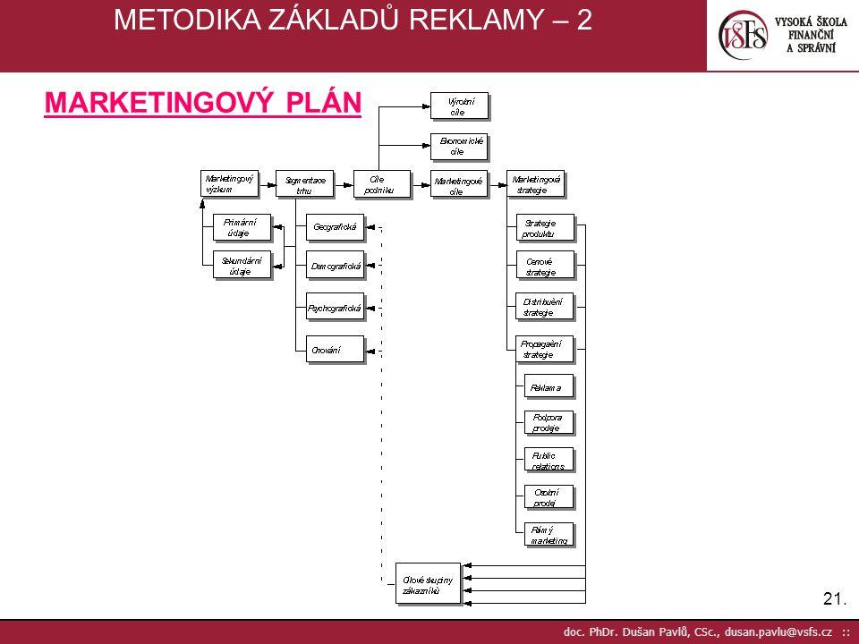 21. doc. PhDr. Dušan Pavlů, CSc., dusan.pavlu@vsfs.cz :: METODIKA ZÁKLADŮ REKLAMY – 2 MARKETINGOVÝ PLÁN