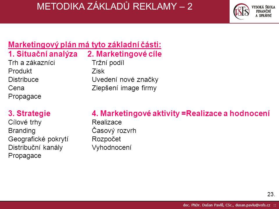 23. doc. PhDr. Dušan Pavlů, CSc., dusan.pavlu@vsfs.cz :: METODIKA ZÁKLADŮ REKLAMY – 2 Marketingový plán má tyto základní části: 1. Situační analýza 2.