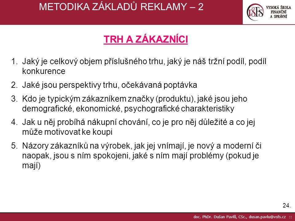24. doc. PhDr. Dušan Pavlů, CSc., dusan.pavlu@vsfs.cz :: METODIKA ZÁKLADŮ REKLAMY – 2 TRH A ZÁKAZNÍCI 1.Jaký je celkový objem příslušného trhu, jaký j