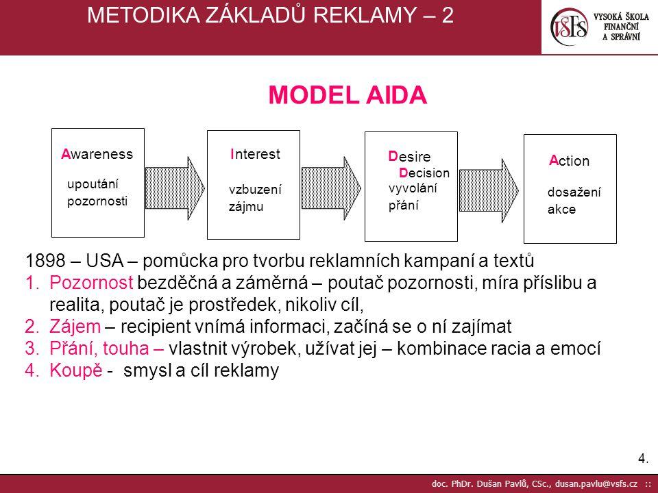 4.4. doc. PhDr. Dušan Pavlů, CSc., dusan.pavlu@vsfs.cz :: METODIKA ZÁKLADŮ REKLAMY – 2 A wareness I nterest D esire Decision A ction upoutání pozornos
