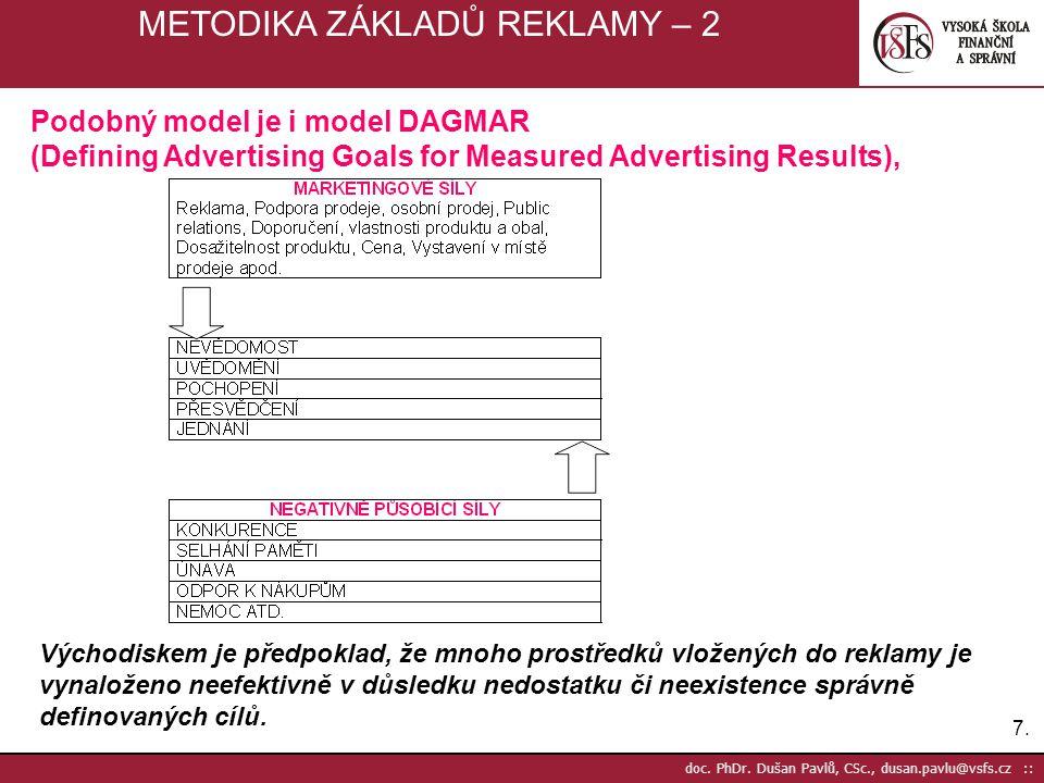 7.7. doc. PhDr. Dušan Pavlů, CSc., dusan.pavlu@vsfs.cz :: METODIKA ZÁKLADŮ REKLAMY – 2 Podobný model je i model DAGMAR (Defining Advertising Goals for