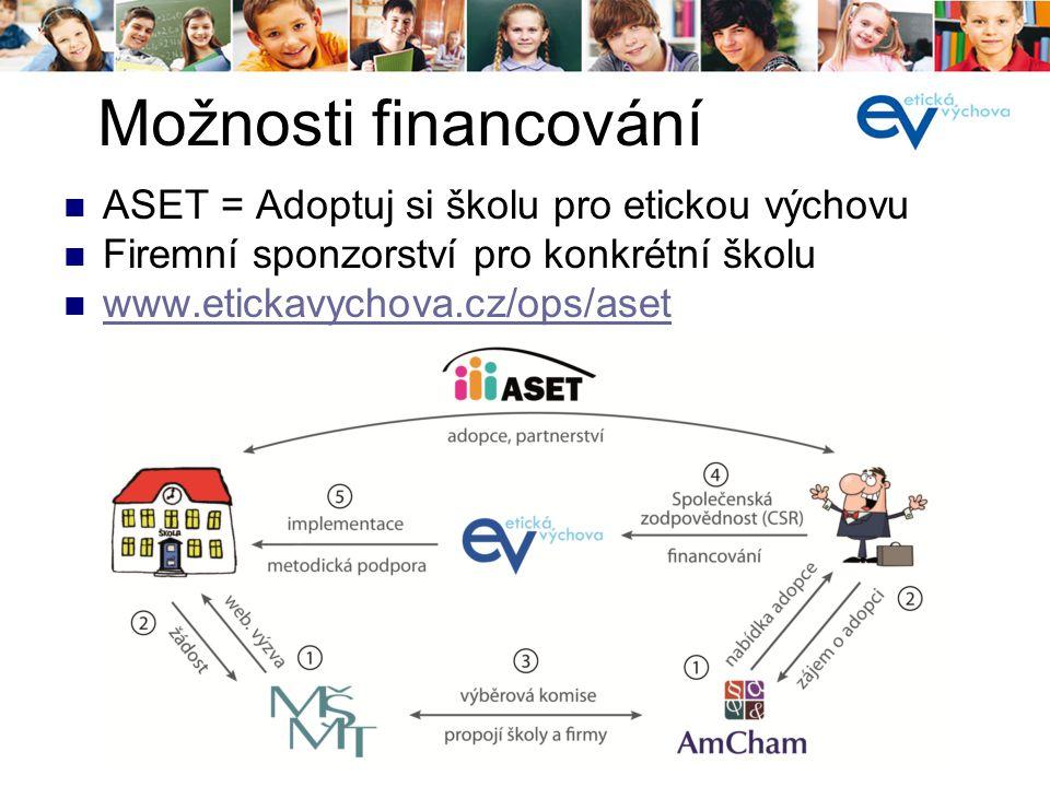 ASET = Adoptuj si školu pro etickou výchovu Firemní sponzorství pro konkrétní školu www.etickavychova.cz/ops/aset Možnosti financování