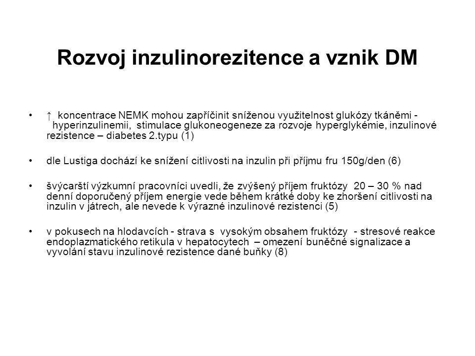 Rozvoj inzulinorezitence a vznik DM ↑ koncentrace NEMK mohou zapříčinit sníženou využitelnost glukózy tkáněmi - hyperinzulinemii, stimulace glukoneogeneze za rozvoje hyperglykémie, inzulinové rezistence – diabetes 2.typu (1) dle Lustiga dochází ke snížení citlivosti na inzulin při příjmu fru 150g/den (6) švýcarští výzkumní pracovníci uvedli, že zvýšený příjem fruktózy 20 – 30 % nad denní doporučený příjem energie vede během krátké doby ke zhoršení citlivosti na inzulin v játrech, ale nevede k výrazné inzulinové rezistenci (5) v pokusech na hlodavcích - strava s vysokým obsahem fruktózy - stresové reakce endoplazmatického retikula v hepatocytech – omezení buněčné signalizace a vyvolání stavu inzulinové rezistence dané buňky (8)