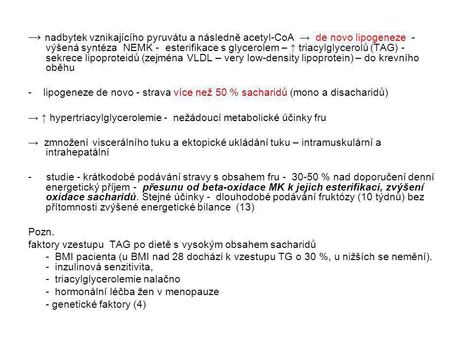 → nadbytek vznikajícího pyruvátu a následně acetyl-CoA → de novo lipogeneze - výšená syntéza NEMK - esterifikace s glycerolem – ↑ triacylglycerolů (TAG) - sekrece lipoproteidů (zejména VLDL – very low-density lipoprotein) – do krevního oběhu - lipogeneze de novo - strava více než 50 % sacharidů (mono a disacharidů) → ↑ hypertriacylglycerolemie - nežádoucí metabolické účinky fru → zmnožení viscerálního tuku a ektopické ukládání tuku – intramuskulární a intrahepatální - studie - krátkodobé podávání stravy s obsahem fru - 30-50 % nad doporučení denní energetický příjem - přesunu od beta-oxidace MK k jejich esterifikaci, zvýšení oxidace sacharidů.