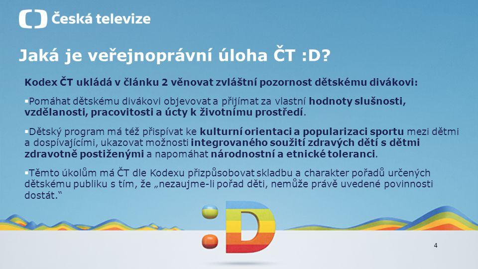 4 Jaká je veřejnoprávní úloha ČT :D.