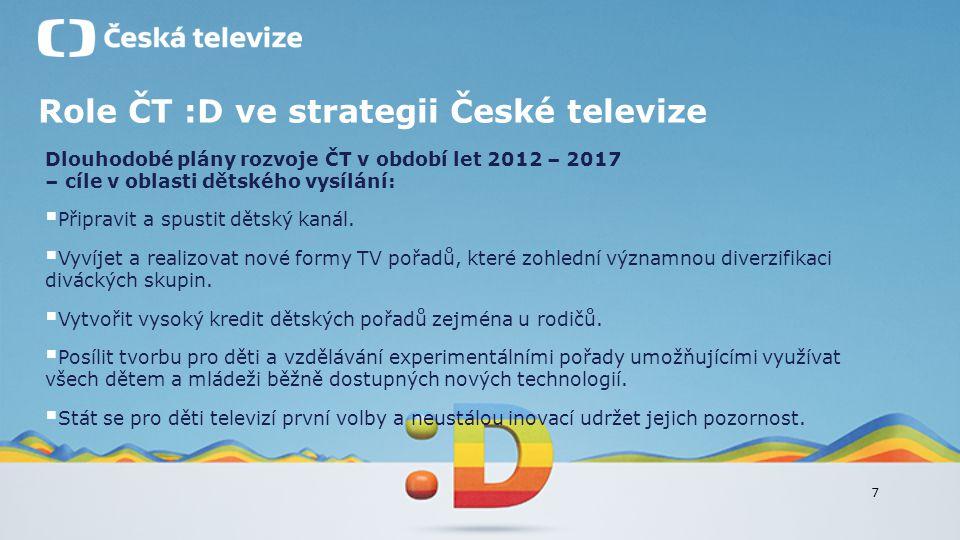 7 Role ČT :D ve strategii České televize Dlouhodobé plány rozvoje ČT v období let 2012 – 2017 – cíle v oblasti dětského vysílání:  Připravit a spustit dětský kanál.