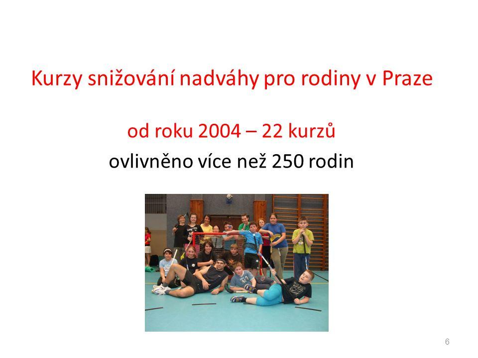 Kurzy snižování nadváhy pro rodiny v Praze od roku 2004 – 22 kurzů ovlivněno více než 250 rodin 6