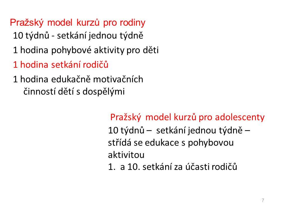 Pražský model kurzů pro rodiny 10 týdnů - setkání jednou týdně 1 hodina pohybové aktivity pro děti 1 hodina setkání rodičů 1 hodina edukačně motivačních činností dětí s dospělými 7 Pražský model kurzů pro adolescenty 10 týdnů – setkání jednou týdně – střídá se edukace s pohybovou aktivitou 1.