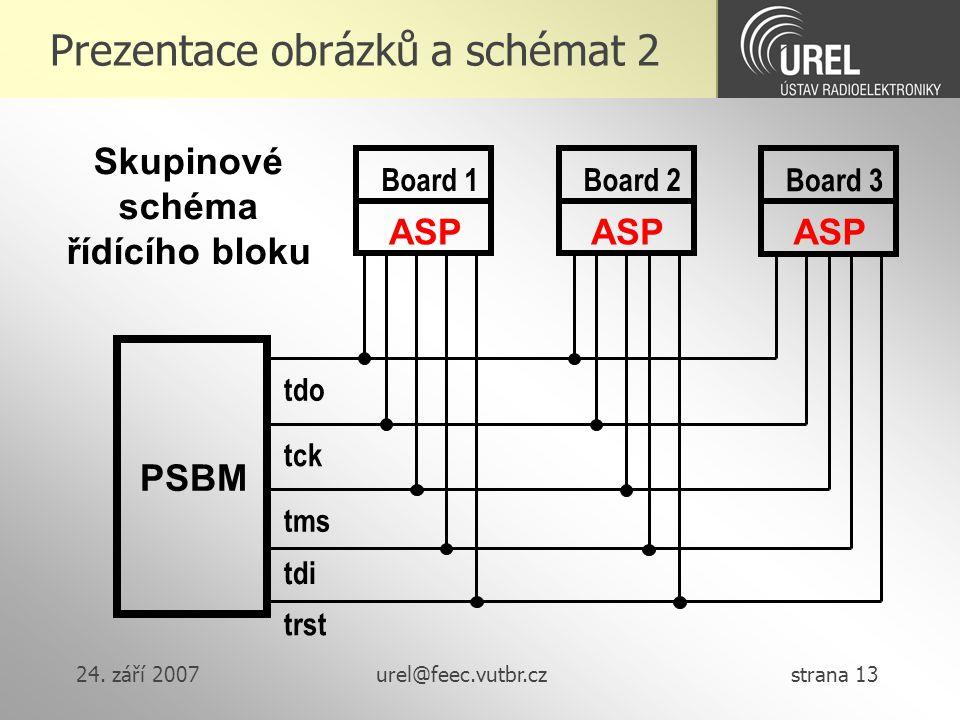 24. září 2007urel@feec.vutbr.cz strana 13 Prezentace obrázků a schémat 2 Board 3 ASP tdo tms tdi trst tck PSBM Board 1 ASP Board 2 ASP Skupinové schém