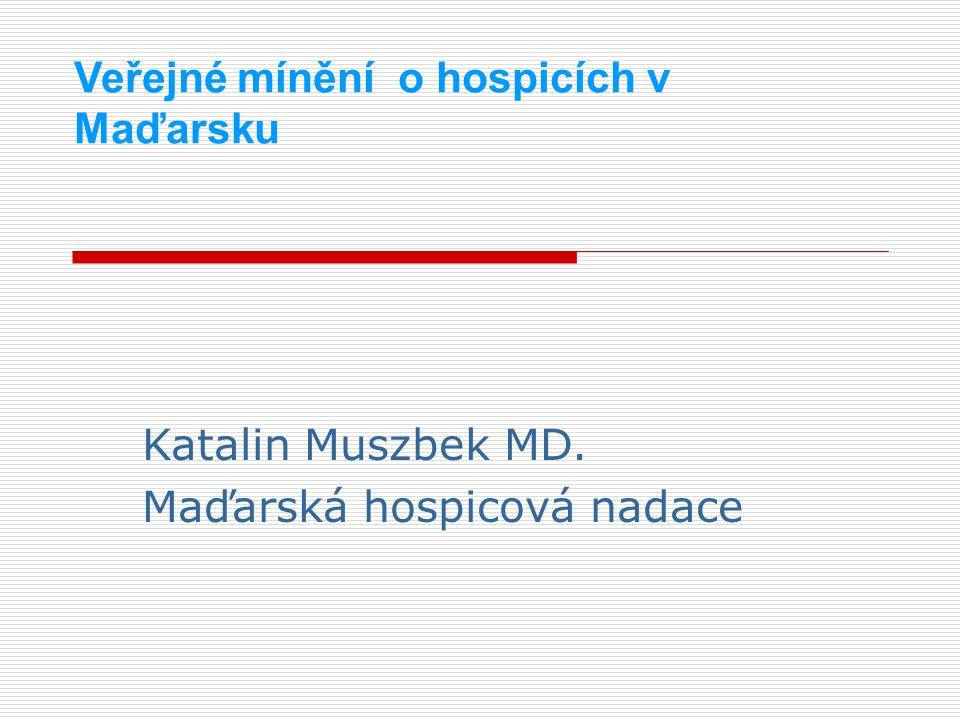 Veřejné mínění o hospicích v Maďarsku Katalin Muszbek MD. Maďarská hospicová nadace