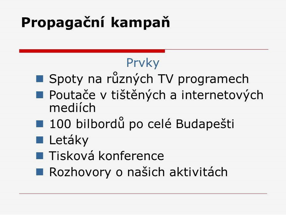 Propagační kampaň Prvky Spoty na různých TV programech Poutače v tištěných a internetových mediích 100 bilbordů po celé Budapešti Letáky Tisková konference Rozhovory o našich aktivitách