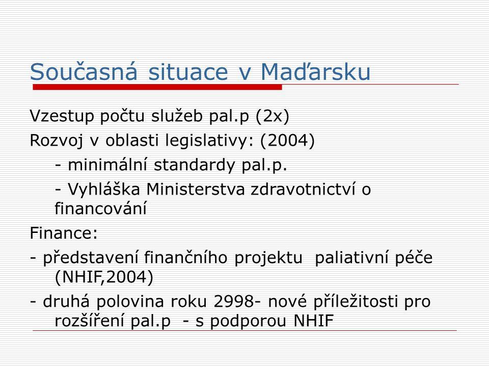Současná situace v Maďarsku Vzestup počtu služeb pal.p (2x)  Rozvoj v oblasti legislativy: (2004)  - minimální standardy pal.p. - Vyhláška Ministers