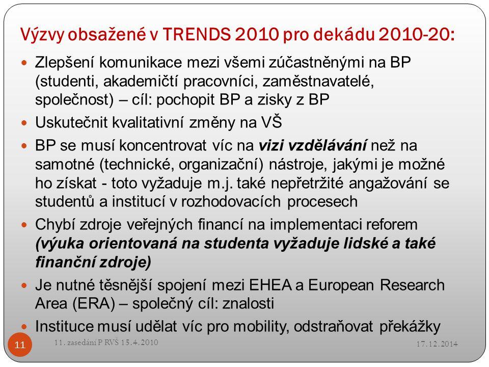 Výzvy obsažené v TRENDS 2010 pro dekádu 2010-20: 17.12.2014 11.