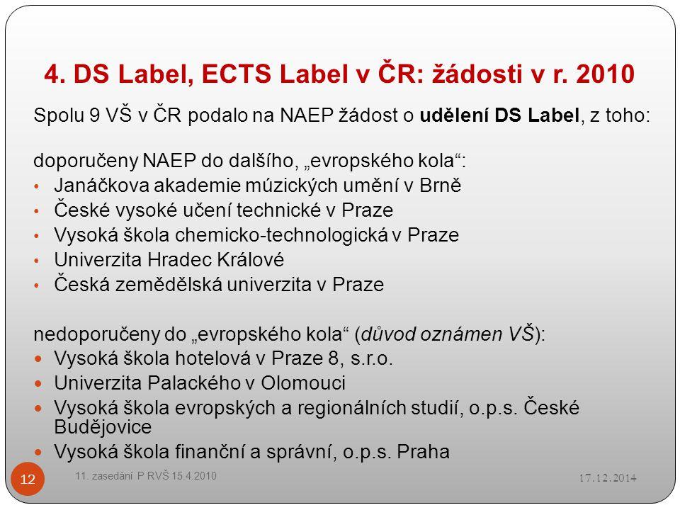 4. DS Label, ECTS Label v ČR: žádosti v r. 2010 17.12.2014 11. zasedání P RVŠ 15.4.2010 12 Spolu 9 VŠ v ČR podalo na NAEP žádost o udělení DS Label, z