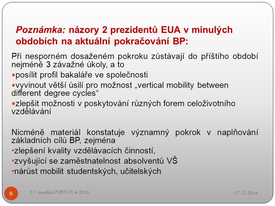 Poznámka: názory 2 prezidentů EUA v minulých obdobích na aktuální pokračování BP: 17.12.2014 11.