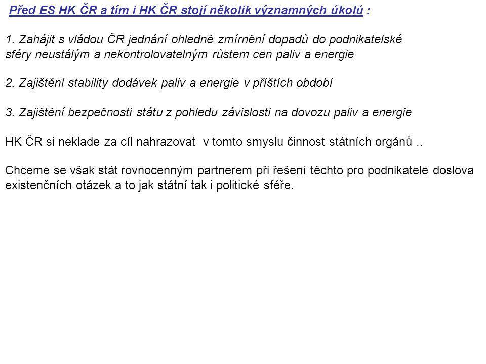 Před ES HK ČR a tím i HK ČR stojí několik významných úkolů : 1. Zahájit s vládou ČR jednání ohledně zmírnění dopadů do podnikatelské sféry neustálým a