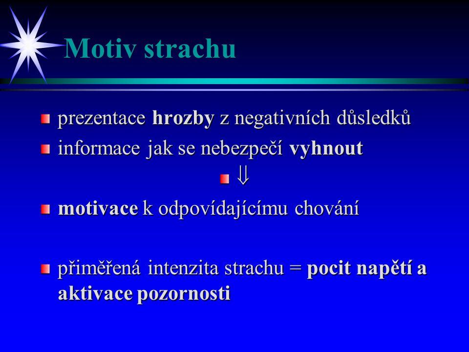 Motiv strachu prezentace hrozby z negativních důsledků informace jak se nebezpečí vyhnout  motivace k odpovídajícímu chování přiměřená intenzita strachu = pocit napětí a aktivace pozornosti