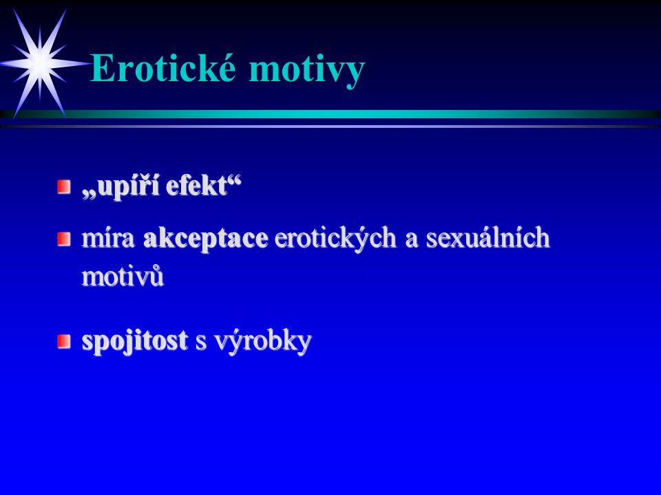 """Erotické motivy """"upíří efekt míra akceptace erotických a sexuálních motivů spojitost s výrobky"""