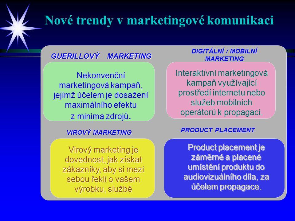 Nové trendy v marketingové komunikaci GUERILLOVÝ MARKETING VIROVÝ MARKETING PRODUCT PLACEMENT DIGITÁLNÍ / MOBILNÍ MARKETING Virový marketing je dovednost, jak získat zákazníky, aby si mezi sebou řekli o vašem výrobku, službě Nekonvenční marketingová kampaň, jejímž účelem je dosažení maximálního efektu z minima zdrojů.