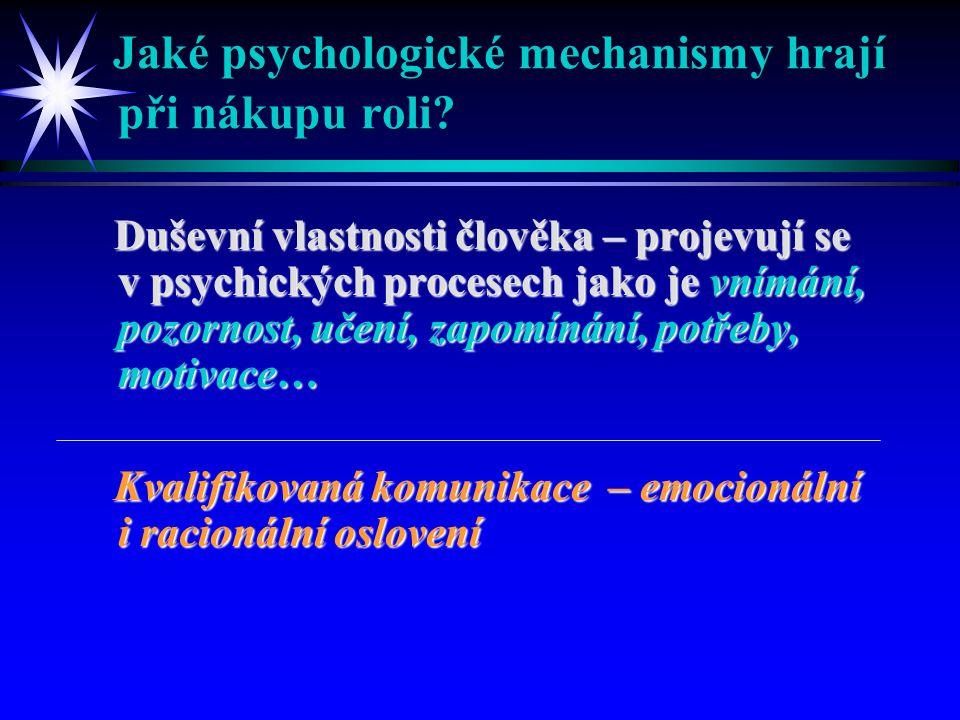 Jaké psychologické mechanismy hrají při nákupu roli.