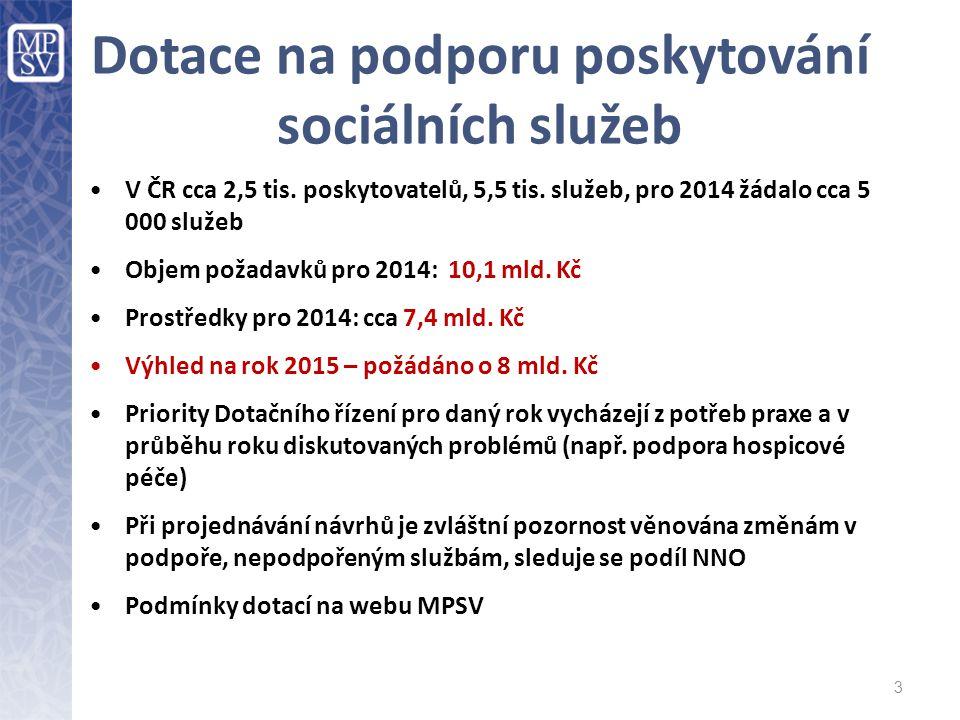 Dotace na podporu poskytování sociálních služeb V ČR cca 2,5 tis.