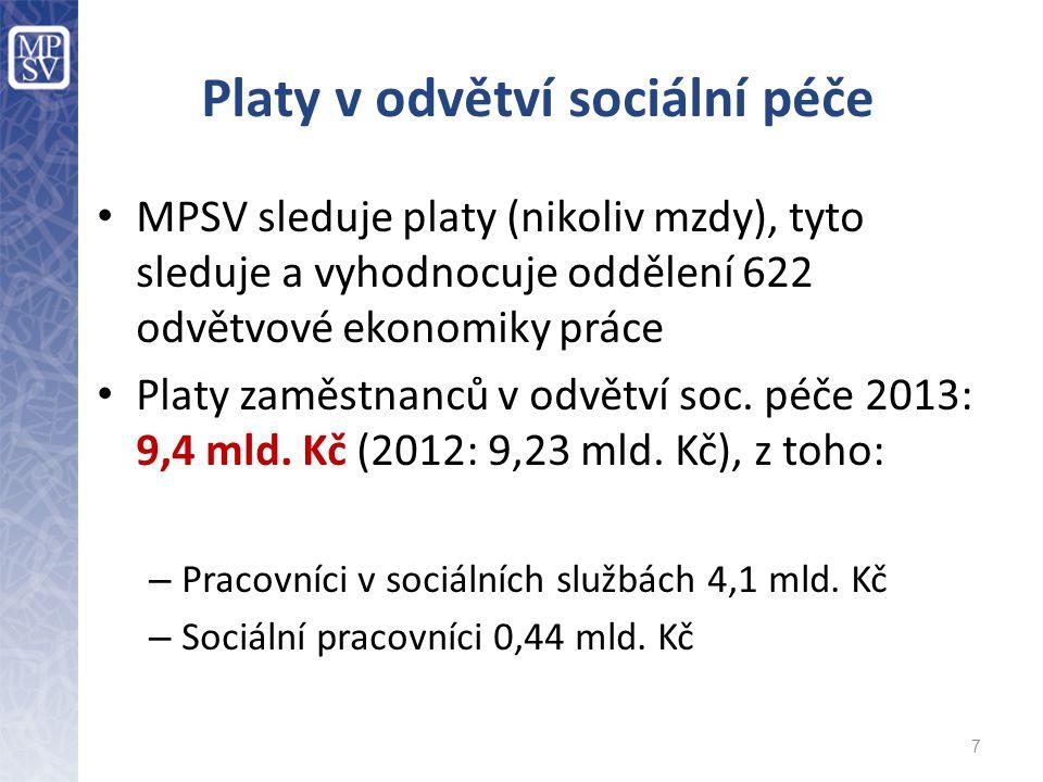 Platy v odvětví sociální péče MPSV sleduje platy (nikoliv mzdy), tyto sleduje a vyhodnocuje oddělení 622 odvětvové ekonomiky práce Platy zaměstnanců v odvětví soc.