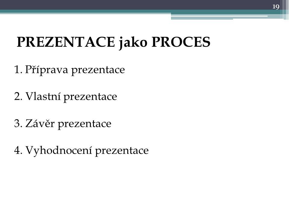 19 PREZENTACE jako PROCES 1.Příprava prezentace 2. Vlastní prezentace 3. Závěr prezentace 4. Vyhodnocení prezentace