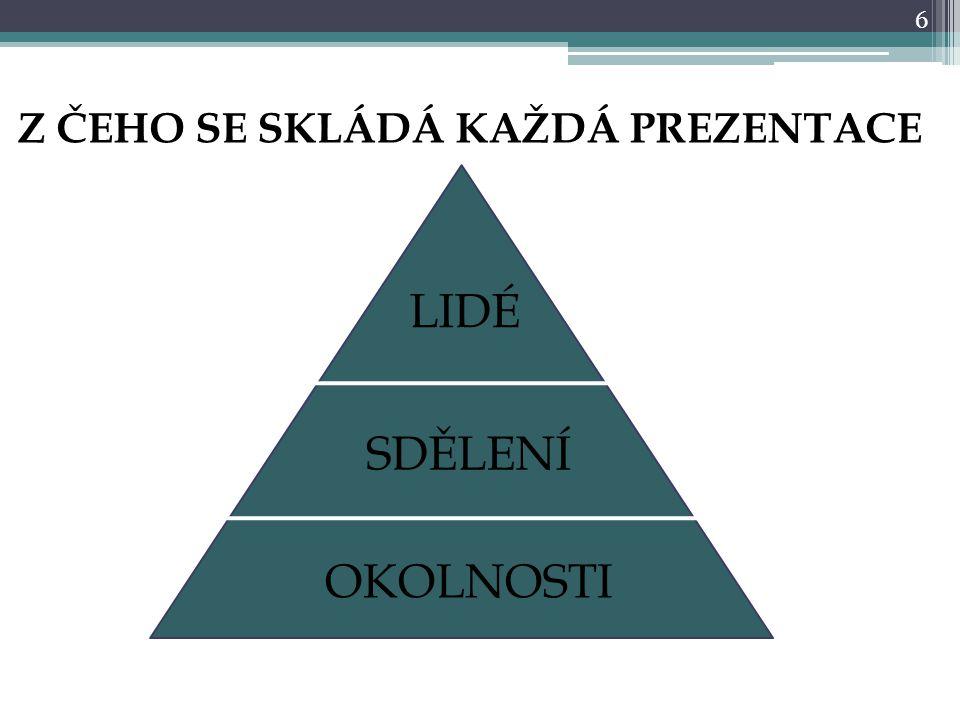 27  STANOVENÍ OBSAHU PREZENTACE, TEZE A VÝBĚR HLAVNÍCH BODŮ Teze – výběr hlavních bodů a jejich uspořádání: = hlavní myšlenka; co chceme, aby se posluchači dozvěděli (informativní prezentace) = hlavní myšlenka; čemu chceme, aby posluchači věřili (přesvědčovací prezentace) Výběr hlavních bodů.....