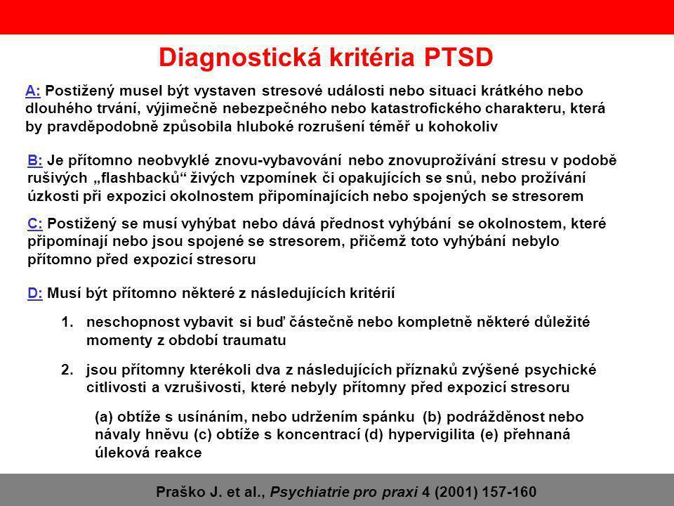 """Diagnostická kritéria PTSD A: Postižený musel být vystaven stresové události nebo situaci krátkého nebo dlouhého trvání, výjimečně nebezpečného nebo katastrofického charakteru, která by pravděpodobně způsobila hluboké rozrušení téměř u kohokoliv B: Je přítomno neobvyklé znovu-vybavování nebo znovuprožívání stresu v podobě rušivých """"flashbacků živých vzpomínek či opakujících se snů, nebo prožívání úzkosti při expozici okolnostem připomínajících nebo spojených se stresorem C: Postižený se musí vyhýbat nebo dává přednost vyhýbání se okolnostem, které připomínají nebo jsou spojené se stresorem, přičemž toto vyhýbání nebylo přítomno před expozicí stresoru Praško J."""