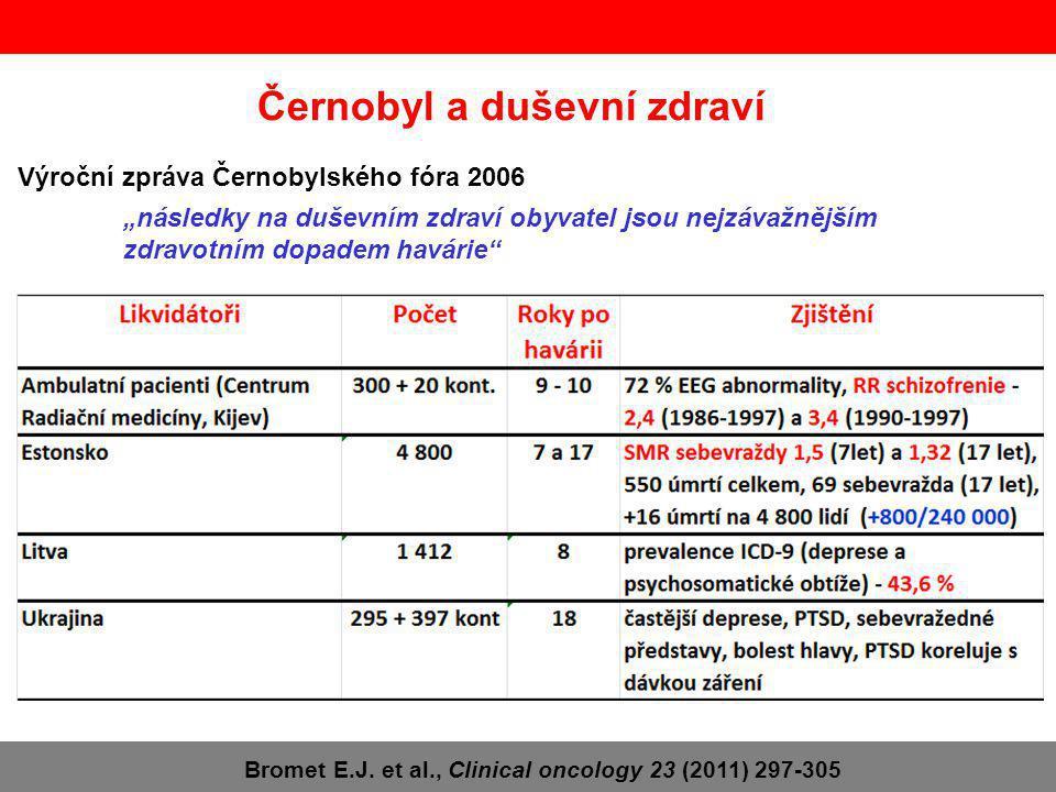 """Černobyl a duševní zdraví Výroční zpráva Černobylského fóra 2006 """"následky na duševním zdraví obyvatel jsou nejzávažnějším zdravotním dopadem havárie Bromet E.J."""