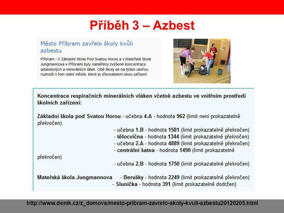 http://www.denik.cz/z_domova/mesto-pribram-zavrelo-skoly-kvuli-azbestu20120205.html