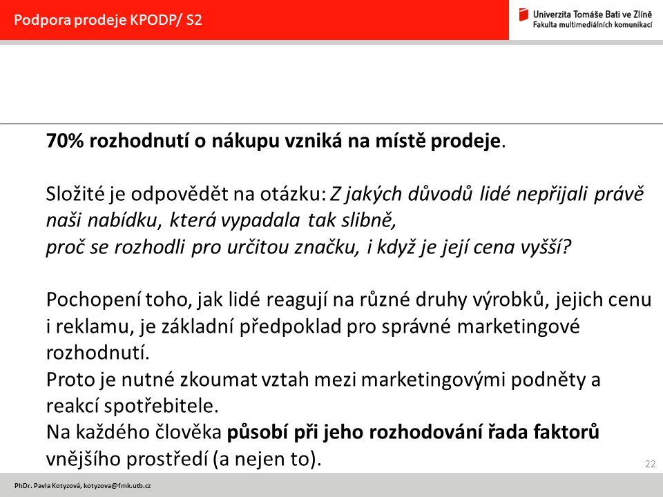 22 PhDr. Pavla Kotyzová, kotyzova@fmk.utb.cz Podpora prodeje KPODP/ S2 70% rozhodnutí o nákupu vzniká na místě prodeje. Složité je odpovědět na otázku