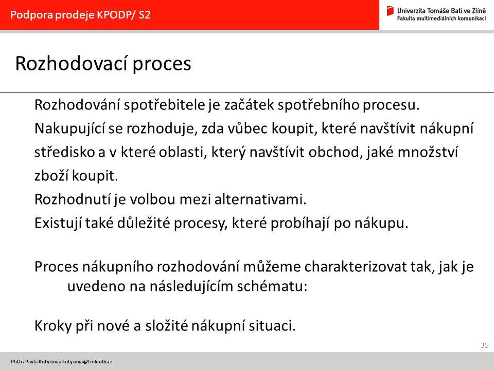 35 PhDr. Pavla Kotyzová, kotyzova@fmk.utb.cz Rozhodovací proces Podpora prodeje KPODP/ S2 Rozhodování spotřebitele je začátek spotřebního procesu. Nak