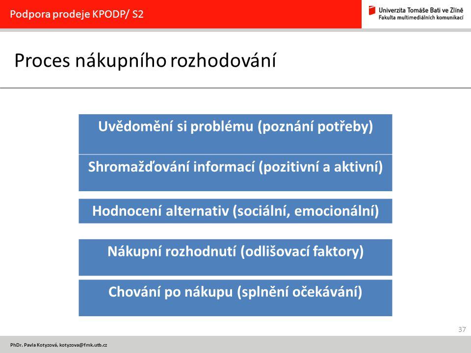 37 PhDr. Pavla Kotyzová, kotyzova@fmk.utb.cz Proces nákupního rozhodování Podpora prodeje KPODP/ S2 Uvědomění si problému (poznání potřeby) Shromažďov
