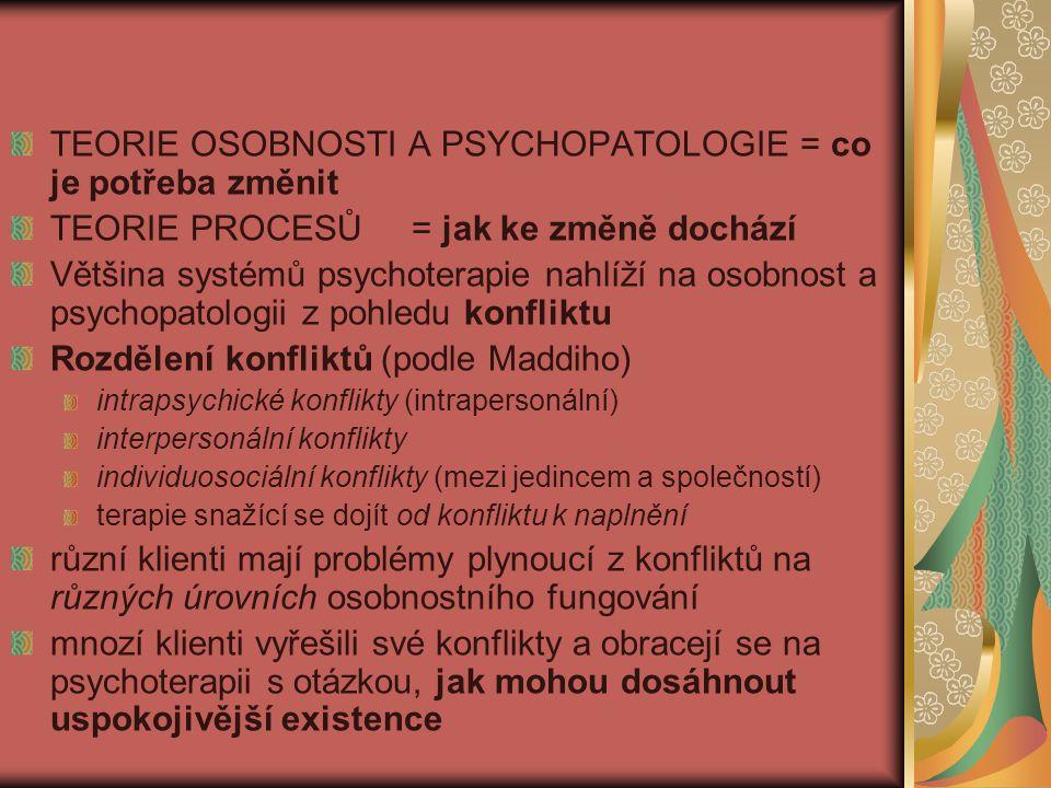 TEORIE OSOBNOSTI A PSYCHOPATOLOGIE = co je potřeba změnit TEORIE PROCESŮ = jak ke změně dochází Většina systémů psychoterapie nahlíží na osobnost a psychopatologii z pohledu konfliktu Rozdělení konfliktů (podle Maddiho) intrapsychické konflikty (intrapersonální) interpersonální konflikty individuosociální konflikty (mezi jedincem a společností) terapie snažící se dojít od konfliktu k naplnění různí klienti mají problémy plynoucí z konfliktů na různých úrovních osobnostního fungování mnozí klienti vyřešili své konflikty a obracejí se na psychoterapii s otázkou, jak mohou dosáhnout uspokojivější existence