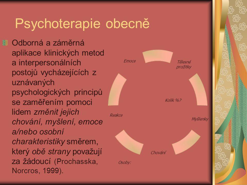 Psychoterapie obecně Odborná a záměrná aplikace klinických metod a interpersonálních postojů vycházejících z uznávaných psychologických principů se zaměřením pomoci lidem změnit jejich chování, myšlení, emoce a/nebo osobní charakteristiky směrem, který obě strany považují za žádoucí (Prochasska, Norcros, 1999).