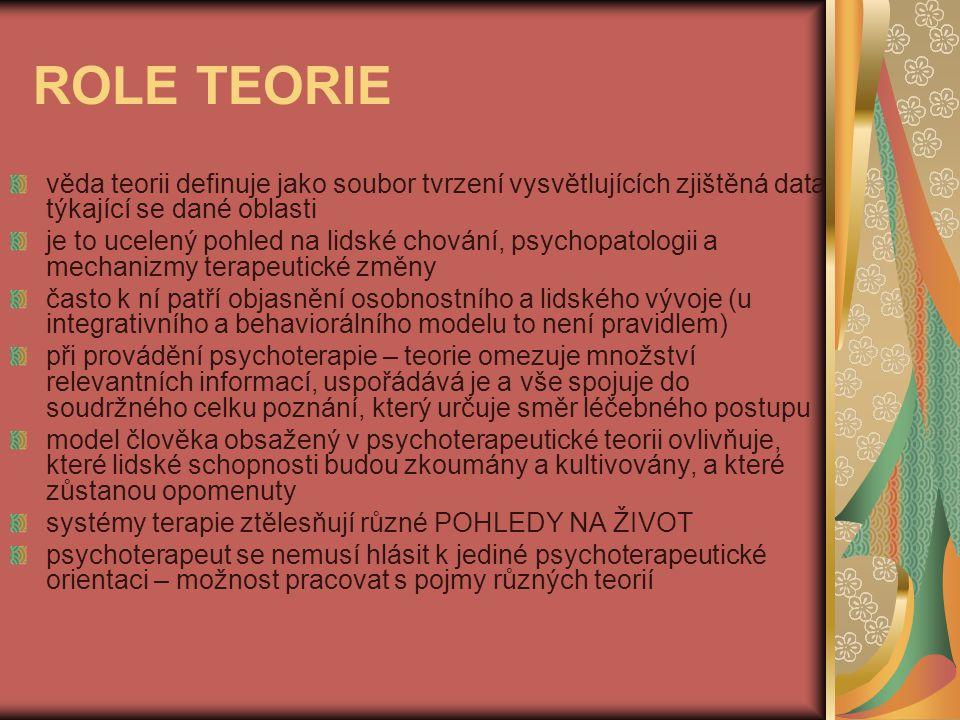 ROLE TEORIE věda teorii definuje jako soubor tvrzení vysvětlujících zjištěná data týkající se dané oblasti je to ucelený pohled na lidské chování, psychopatologii a mechanizmy terapeutické změny často k ní patří objasnění osobnostního a lidského vývoje (u integrativního a behaviorálního modelu to není pravidlem) při provádění psychoterapie – teorie omezuje množství relevantních informací, uspořádává je a vše spojuje do soudržného celku poznání, který určuje směr léčebného postupu model člověka obsažený v psychoterapeutické teorii ovlivňuje, které lidské schopnosti budou zkoumány a kultivovány, a které zůstanou opomenuty systémy terapie ztělesňují různé POHLEDY NA ŽIVOT psychoterapeut se nemusí hlásit k jediné psychoterapeutické orientaci – možnost pracovat s pojmy různých teorií