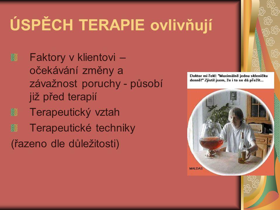 ÚSPĚCH TERAPIE ovlivňují Faktory v klientovi – očekávání změny a závažnost poruchy - působí již před terapií Terapeutický vztah Terapeutické techniky (řazeno dle důležitosti)
