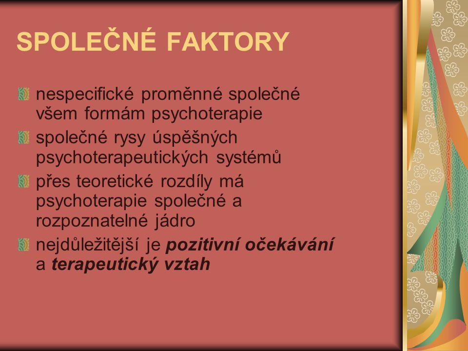 SPOLEČNÉ FAKTORY nespecifické proměnné společné všem formám psychoterapie společné rysy úspěšných psychoterapeutických systémů přes teoretické rozdíly má psychoterapie společné a rozpoznatelné jádro nejdůležitější je pozitivní očekávání a terapeutický vztah