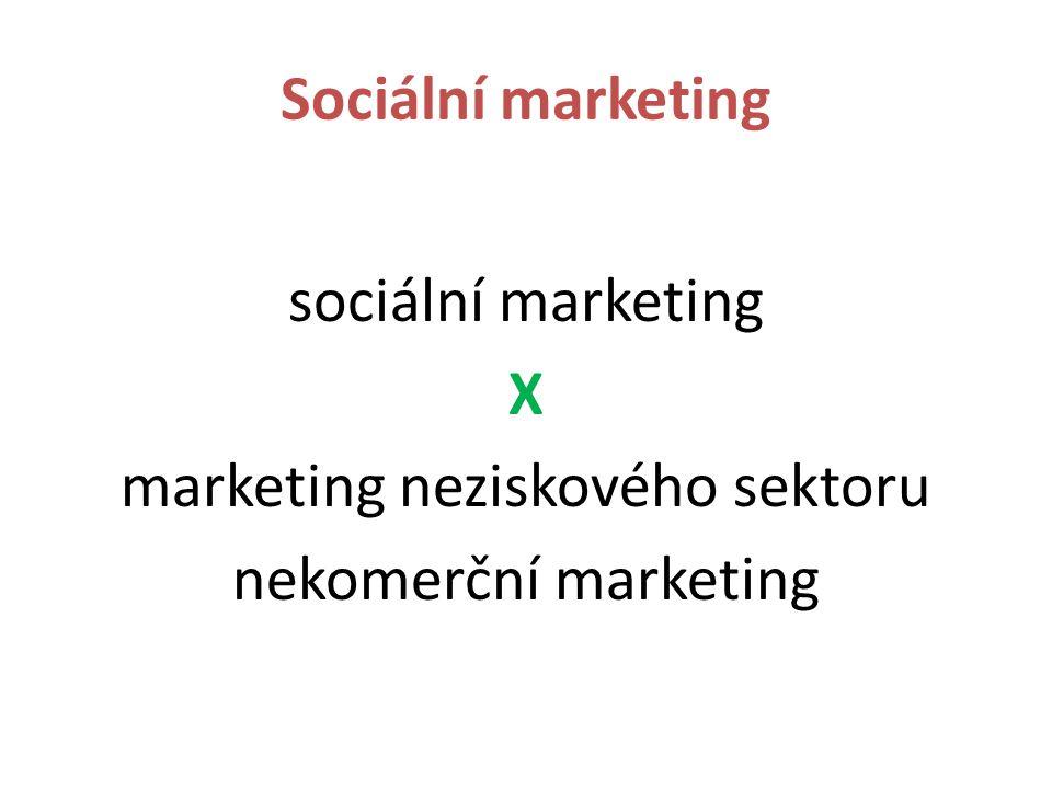 Proč sociální marketing PROTOŽE: Sociální marketing = nástroj prosazování myšlenek, názorů, postojů, hodnot v chování lidí, poskytování služeb sociálně znevýhodněným jedincům, veřejně prospěšné aktivity.
