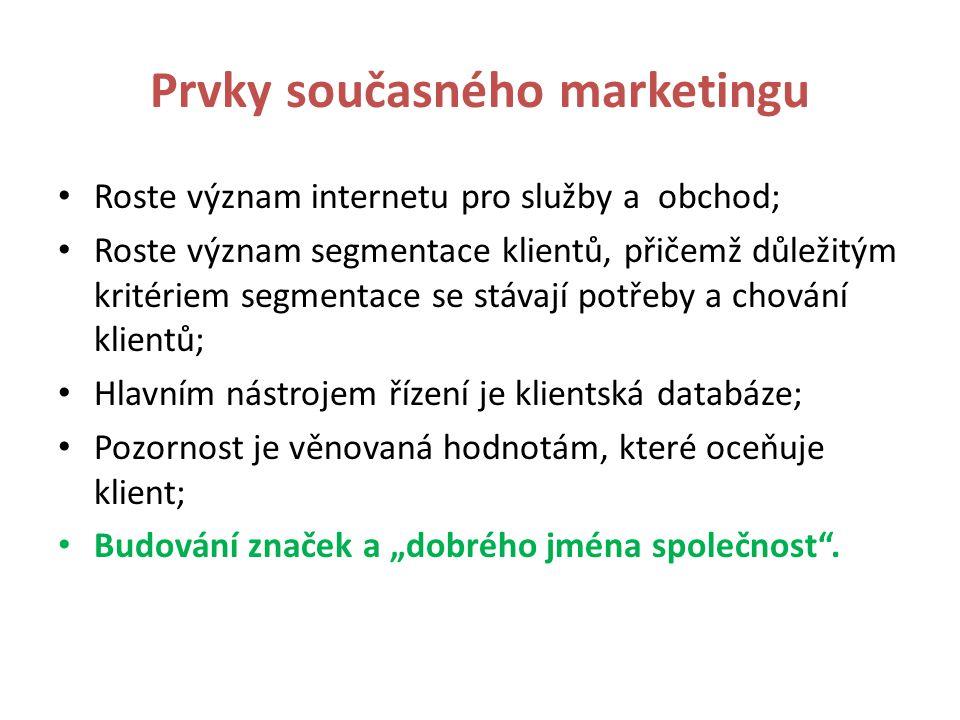 Sociální marketing dle Kotlera Marketing představuje ucelený systém opatření, který vede k řízené nabídce správného produktu: ve správnou dobu, na správné trhy, za správnou cenu.