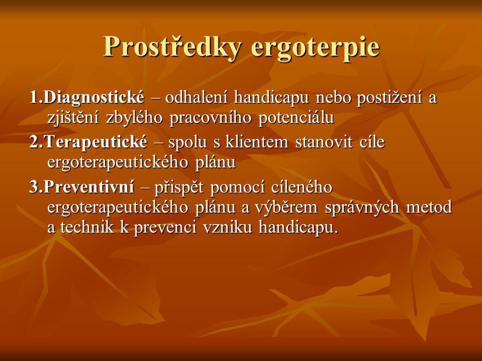 Historie ergoterpie (1) Stará léčebná metoda, která se uplatňovala již ve starém Řecku.