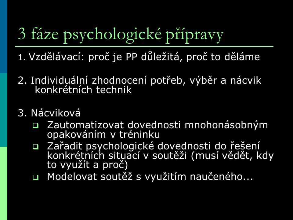 3 fáze psychologické přípravy 1.Vzdělávací: proč je PP důležitá, proč to děláme 2.