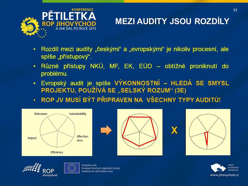 """11 MEZI AUDITY JSOU ROZDÍLY MEZI AUDITY JSOU ROZDÍLY Rozdíl mezi audity """"českými"""" a """"evropskými"""" je nikoliv procesní, ale spíše """"přístupový"""". Různé př"""