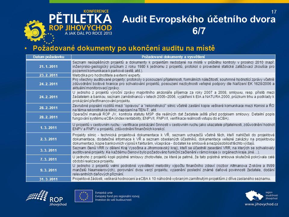 17 Požadované dokumenty po ukončení auditu na místě Audit Evropského účetního dvora 6/7 Datum požadavkuPožadované dokumenty a vysvětlení 21. 1. 2011 S