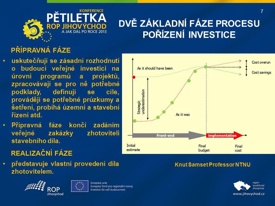 7 DVĚ ZÁKLADNÍ FÁZE PROCESU POŘÍZENÍ INVESTICE PŘÍPRAVNÁ FÁZE uskutečňují se zásadní rozhodnutí o budoucí veřejné investici na úrovni programů a proje