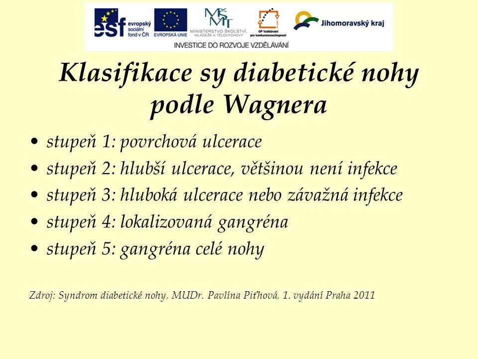 Klasifikace sy diabetické nohy podle Wagnera stupeň 1: povrchová ulcerace stupeň 2: hlubší ulcerace, většinou není infekce stupeň 3: hluboká ulcerace
