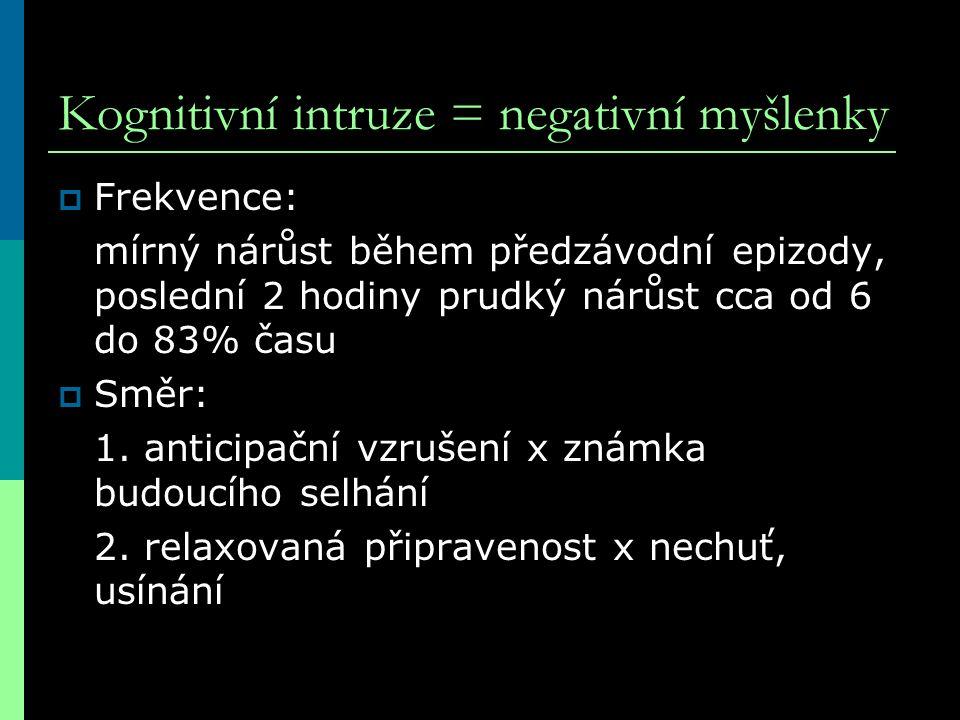 Kognitivní intruze = negativní myšlenky  Frekvence: mírný nárůst během předzávodní epizody, poslední 2 hodiny prudký nárůst cca od 6 do 83% času  Sm